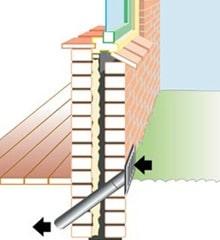 Kruipruimte ventileren: Waarom en hoe ventilatie toepassen